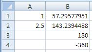 Excel Degrees Function Results