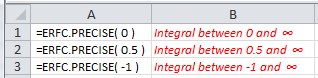 Examples of use of the Excel Erfc.Precise Function