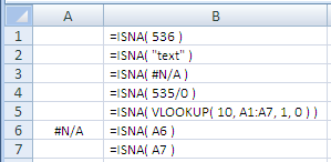 Examples of use of the Excel Isna Function