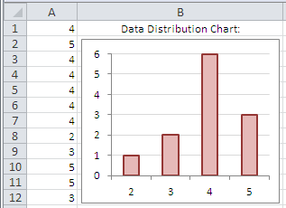 Kurt Function Example Data