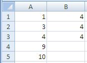 Excel Median Function Results