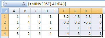 Example of the Excel Minverse Function