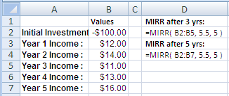 Example of use of the Excel MIRR Function