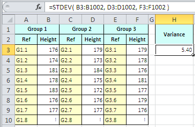 Example of use of the Excel Stdev Function