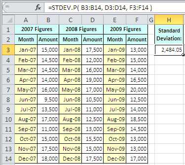 Example of use of the Excel Stdev.P Function