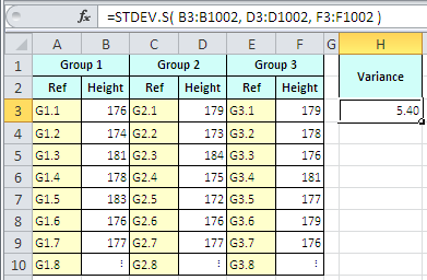Example of use of the Excel Stdev.S Function