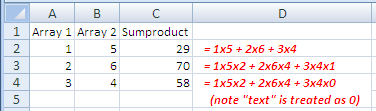 Excel Sumproduct Function Results