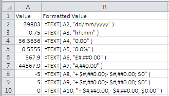 Examples of use of the Excel Text Function