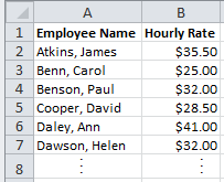 Spreadsheet of Employee Hourly Pay Rates Used in Excel Vlookup Example