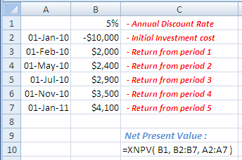 Example of use of the Excel XNPV Function