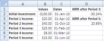 Excel XIRR Function Results
