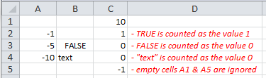 Excel Maxa Function Results