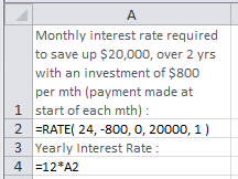 Example of use of the Excel Rate Function