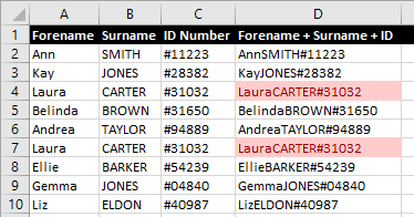 Result Showing Duplicate Rows Highlighted Using Conditional Formatting