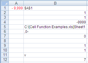 Results from the Excel Cell function