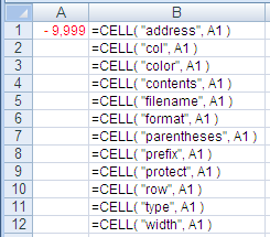 Examples of use of the Excel Cell function