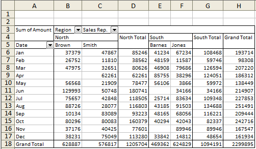 Advanced Pivot Table in Excel 2003, Grouped by Month