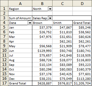 Excel 2003 Advanced Pivot Table with page field