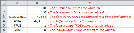Excel N Function Results