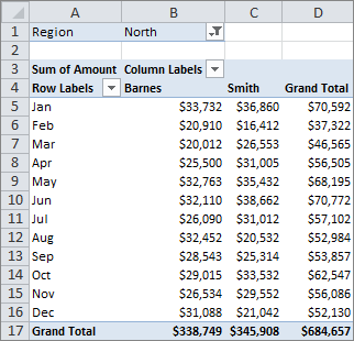Excel Pivot Table Before Sorting