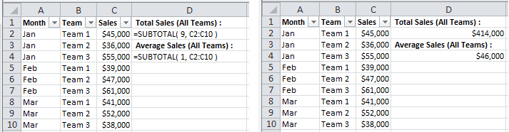 Example of use of the Excel Subtotal Function