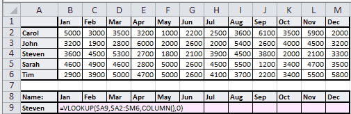 Formula for Variable Chart Example