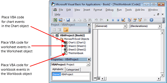 Excel Objects in the Excel VBA Editor